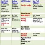 ABRT Chart 600