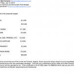 Fenwick Email budget